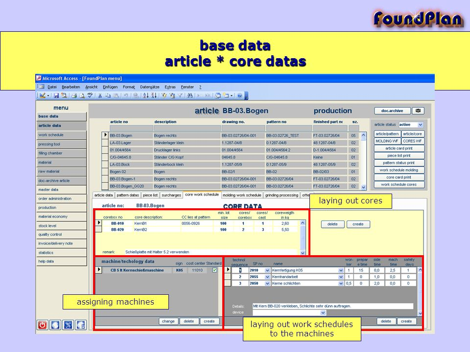 base data laying out cores assigning machines laying out work schedules to the machines article * core datas