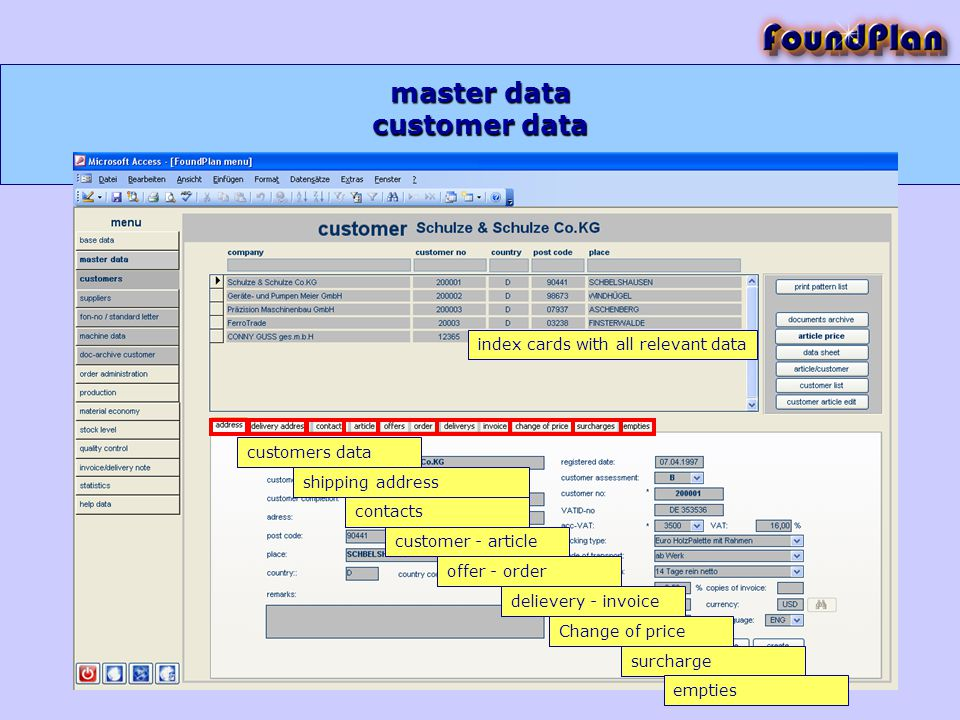 master data customers data shipping address contacts customer - article offer - order delievery - invoice Change of price surcharge index cards with all relevant data empties customer data