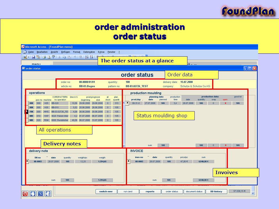 Order data All operations Status moulding shop Delivery notes Invoives The order status at a glance order status order administration