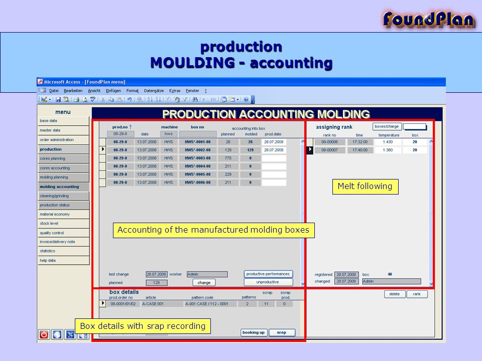 production Box details with srap recording Melt following Accounting of the manufactured molding boxes MOULDING - accounting
