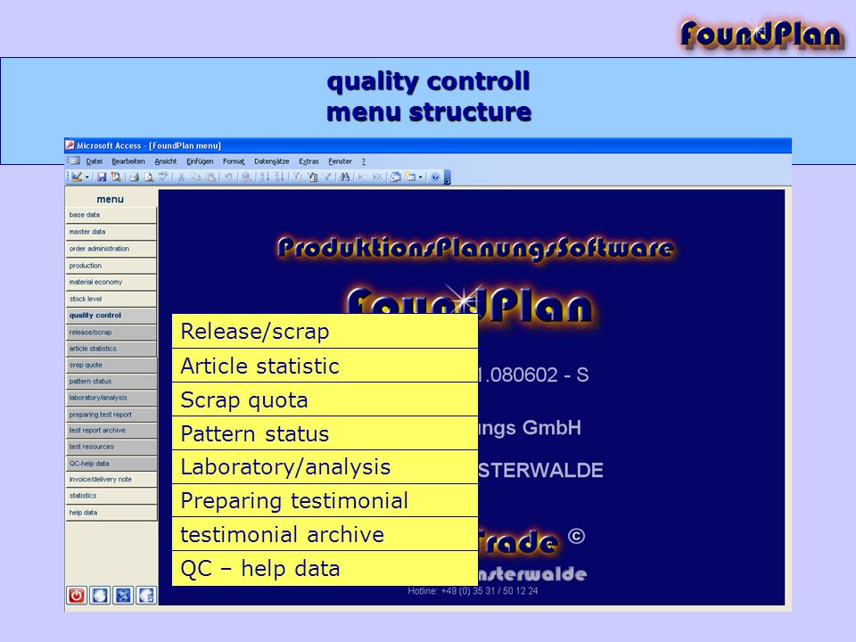Release/scrap Article statistic Scrap quota Pattern status Laboratory/analysis menu structure Preparing testimonial testimonial archive QC – help data quality controll
