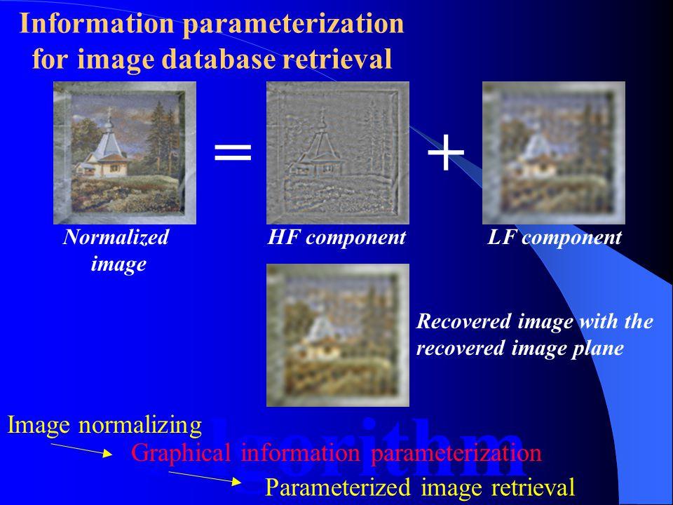 Information parameterization for image database retrieval Algorithm Image normalizing Graphical information parameterization Parameterized image retrieval _