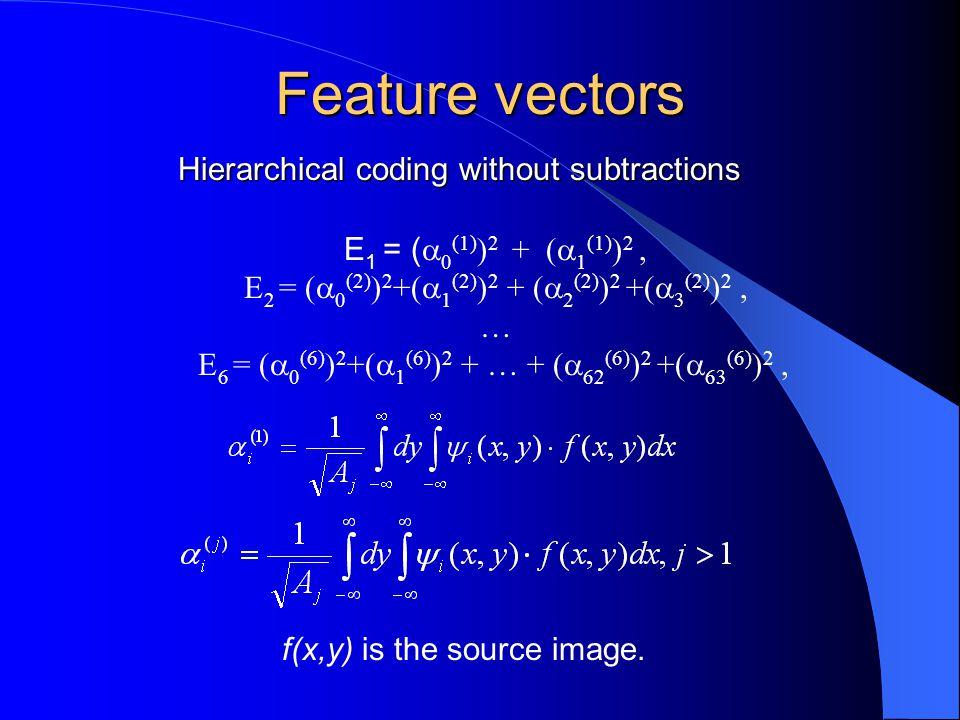 Feature vectors E 1 = (  0 (1) ) 2 + (  1 (1) ) 2, E 2 = (  0 (2) ) 2 +(  1 (2) ) 2 + (  2 (2) ) 2 +(  3 (2) ) 2, … E 6 = (  0 (6) ) 2 +(  1 (6) ) 2 + … + (  62 (6) ) 2 +(  63 (6) ) 2, f(x,y) is the source image.