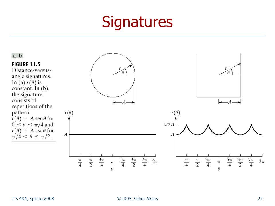 CS 484, Spring 2008©2008, Selim Aksoy27 Signatures