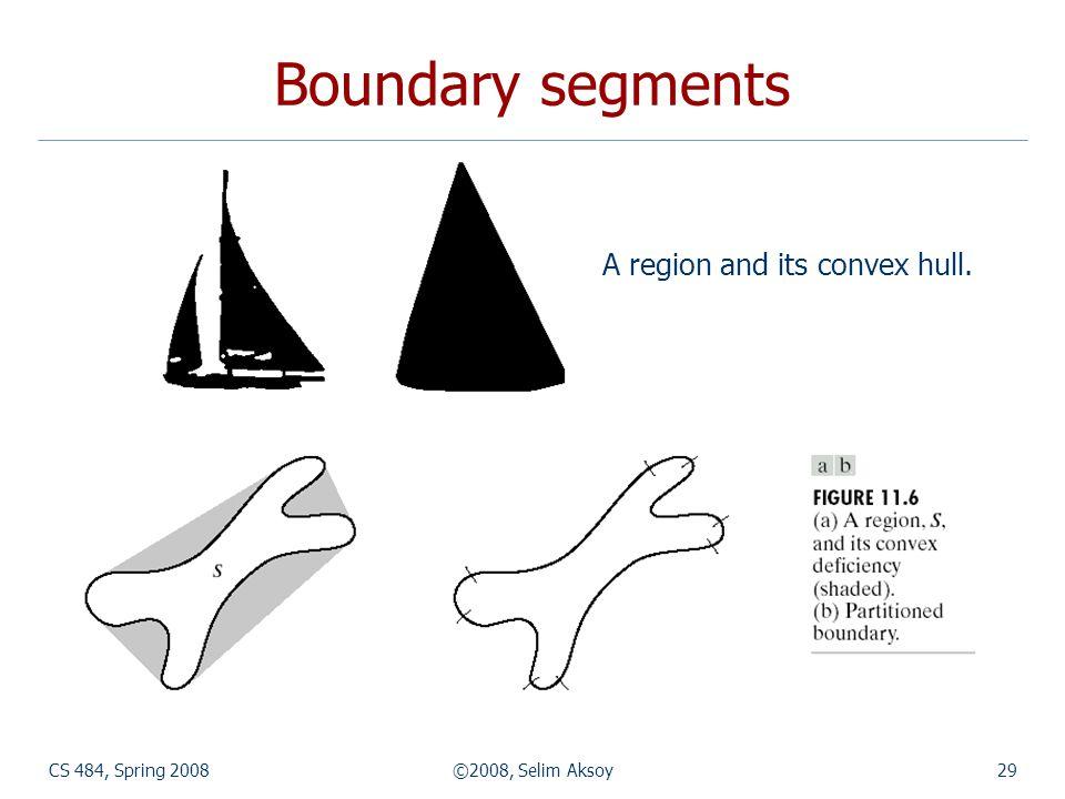 CS 484, Spring 2008©2008, Selim Aksoy29 Boundary segments A region and its convex hull.