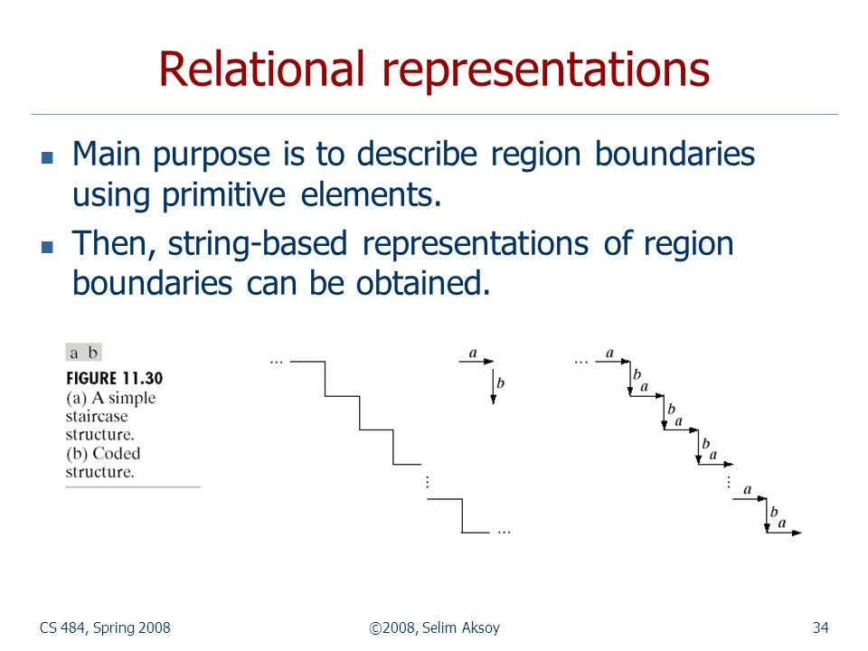 CS 484, Spring 2008©2008, Selim Aksoy34 Relational representations Main purpose is to describe region boundaries using primitive elements. Then, strin