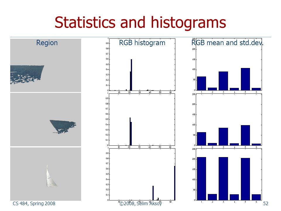 CS 484, Spring 2008©2008, Selim Aksoy52 Statistics and histograms Region RGB histogram RGB mean and std.dev.