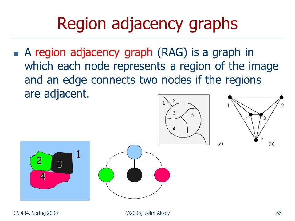 CS 484, Spring 2008©2008, Selim Aksoy65 Region adjacency graphs A region adjacency graph (RAG) is a graph in which each node represents a region of th