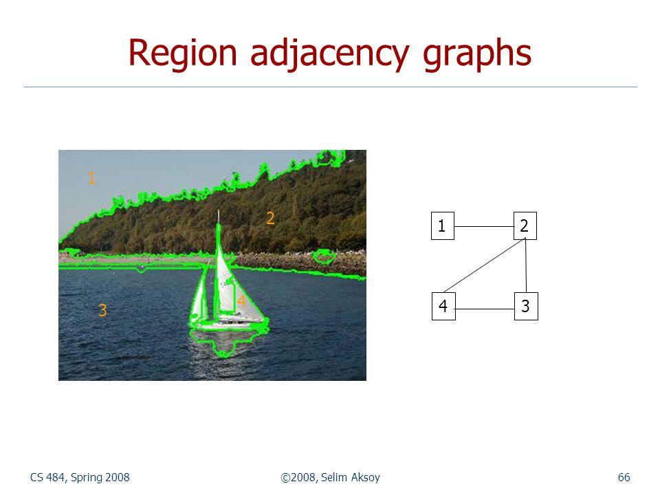 CS 484, Spring 2008©2008, Selim Aksoy66 Region adjacency graphs 12 34 1 2 3 4