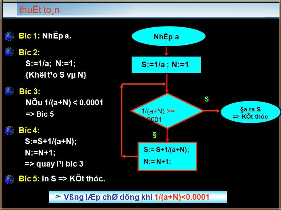 Bíc 2: S:=1/a; N:=1; {Khëi t¹o S vµ N} Bíc 3: NÕu 1/(a+N) Bíc 5 Bíc 4: S:=S+1/(a+N); N:=N+1; => quay l¹i bíc 3 thuËt to¸n Bíc 1: NhËp a.