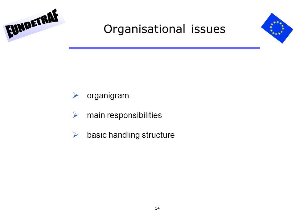 14 Organisational issues  organigram  main responsibilities  basic handling structure