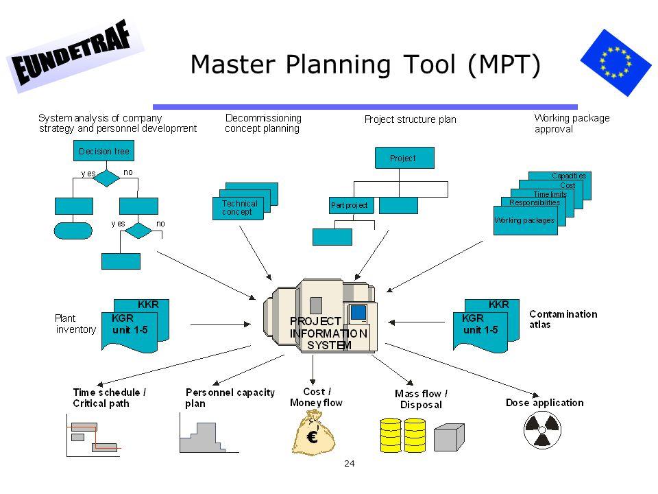 24 Master Planning Tool (MPT)