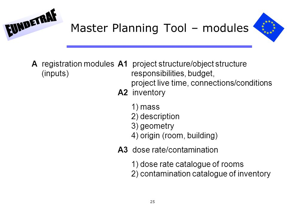 25 Master Planning Tool – modules A registration modulesA1 project structure/object structure (inputs) responsibilities, budget, project live time, co