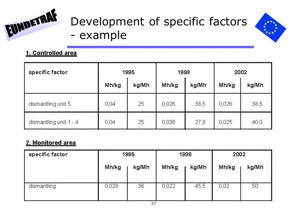 37 Development of specific factors - example