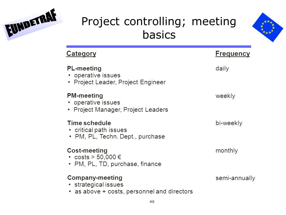 49 Project controlling; meeting basics Category PL-meeting PM-meeting Time schedule Cost-meeting Company-meeting operative issues Project Leader, Proj
