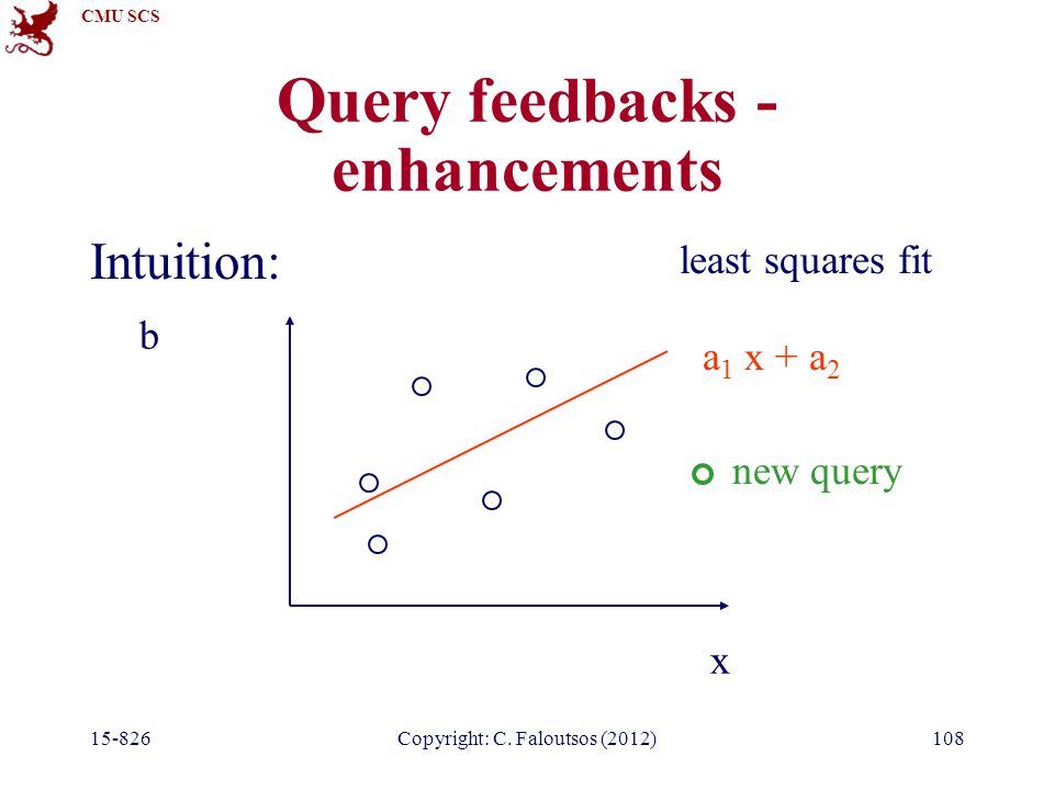 CMU SCS 15-826Copyright: C. Faloutsos (2012)108 Query feedbacks - enhancements Intuition: x b a 1 x + a 2 least squares fit new query