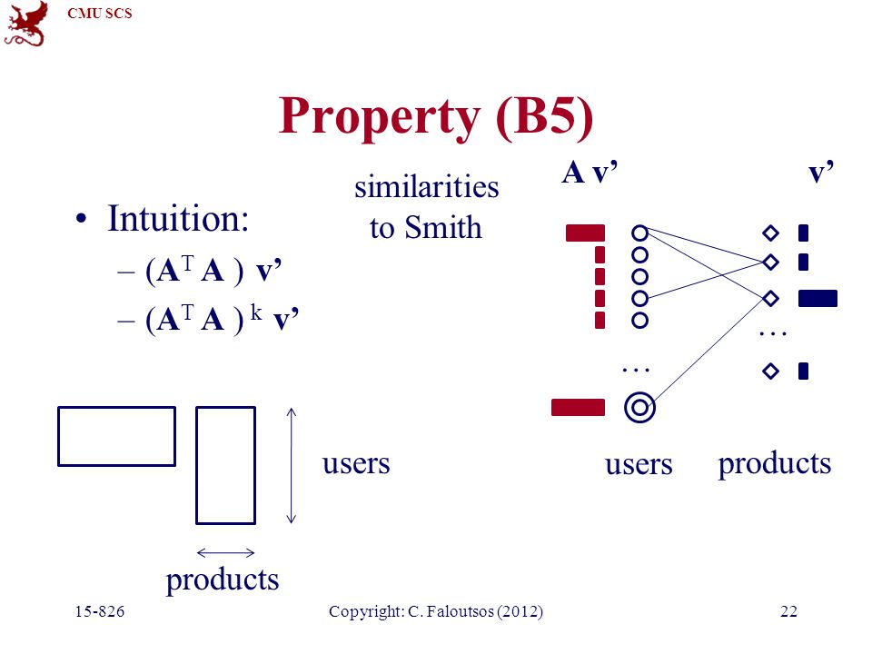 CMU SCS Property (B5) Intuition: –(A T A ) v' –(A T A ) k v' 15-826Copyright: C. Faloutsos (2012)22 users products users products … … v'A v' similarit