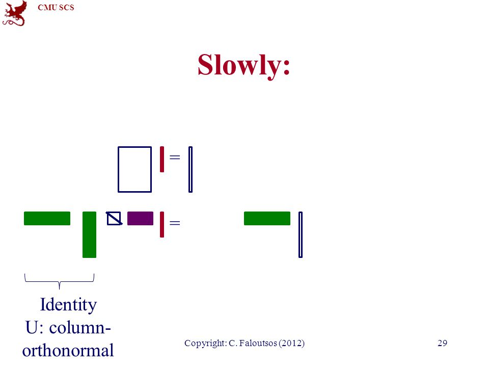 CMU SCS 15-826Copyright: C. Faloutsos (2012)29 Slowly: = = Identity U: column- orthonormal