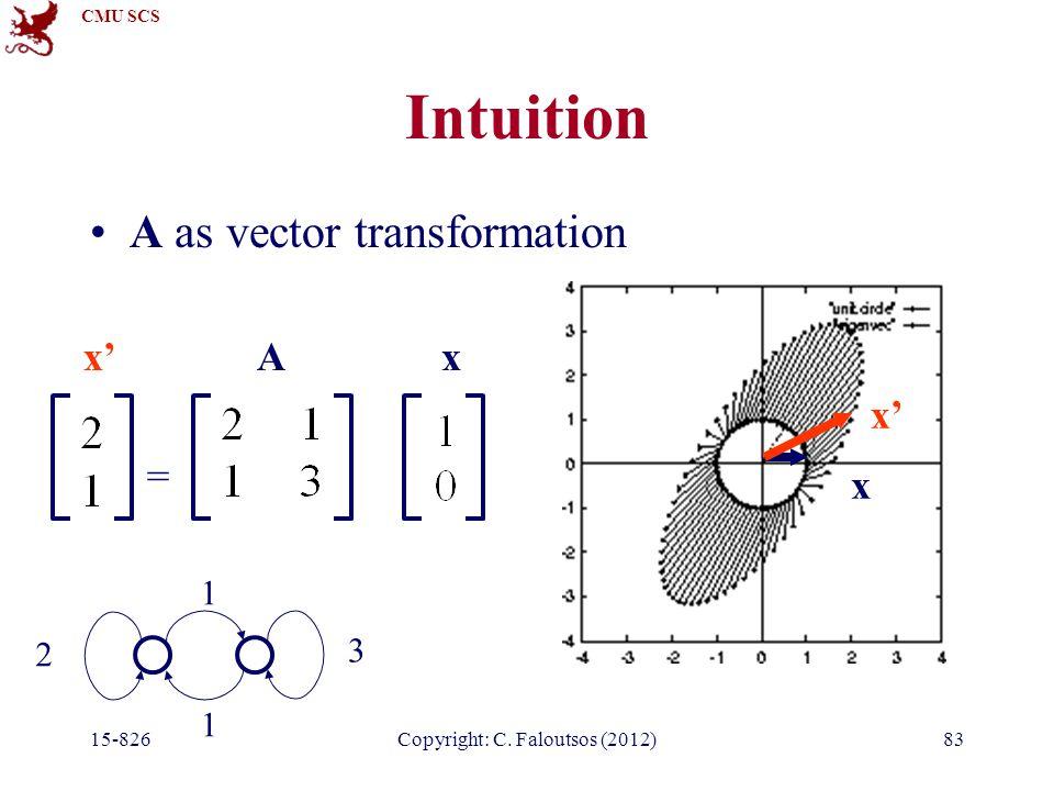 CMU SCS 15-826Copyright: C. Faloutsos (2012)83 Intuition A as vector transformation Axx' = x 2 1 1 3