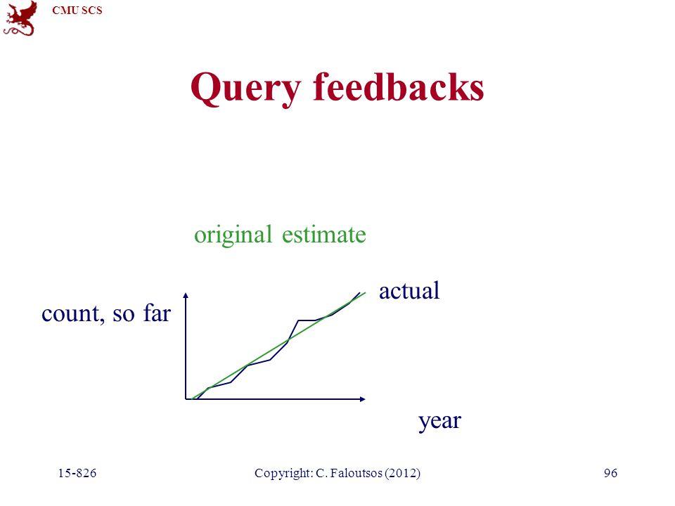 CMU SCS 15-826Copyright: C. Faloutsos (2012)96 Query feedbacks year count, so far actual original estimate