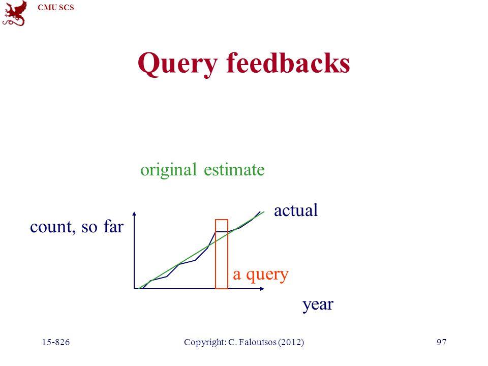 CMU SCS 15-826Copyright: C. Faloutsos (2012)97 Query feedbacks year count, so far actual original estimate a query