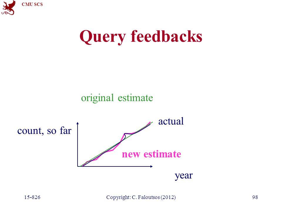 CMU SCS 15-826Copyright: C. Faloutsos (2012)98 Query feedbacks year count, so far actual original estimate new estimate