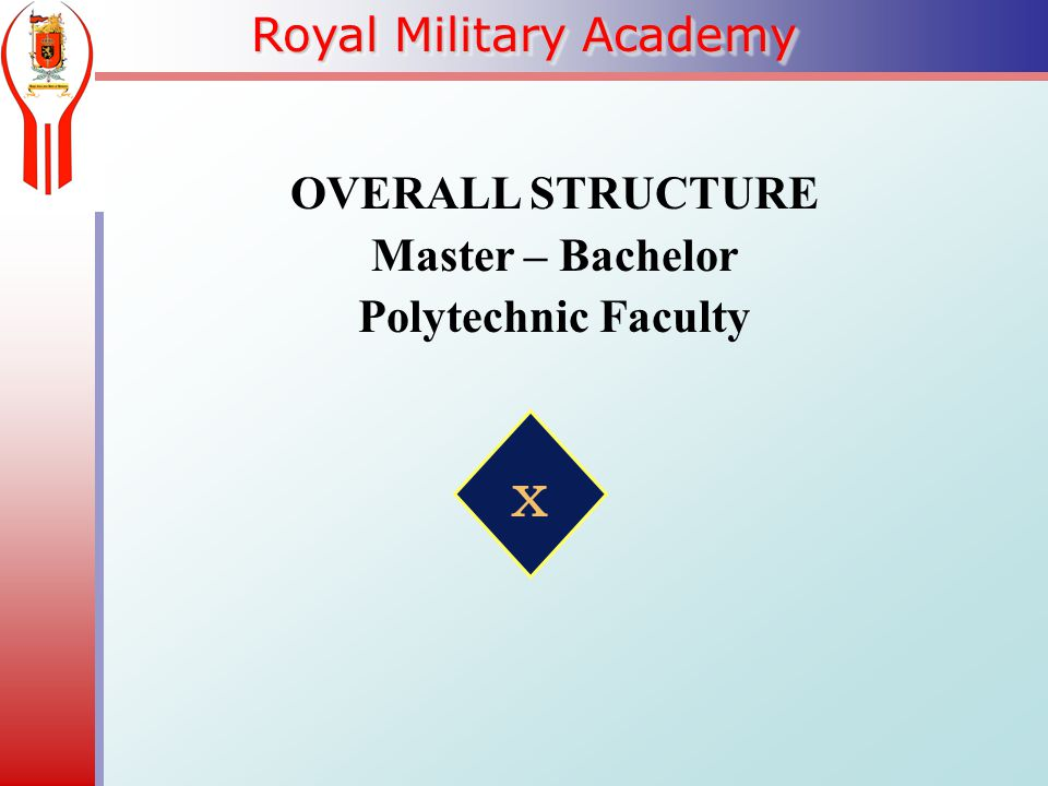 Royal Military Academy OVERALL STRUCTURE Master – Bachelor Polytechnic Faculty x