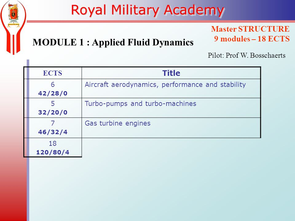 Royal Military Academy MODULE 1 : Applied Fluid Dynamics Master STRUCTURE 9 modules – 18 ECTS ECTS Title 6 42/28/0 Aircraft aerodynamics, performance and stability 5 32/20/0 Turbo-pumps and turbo-machines 7 46/32/4 Gas turbine engines /80/4 Pilot: Prof W.