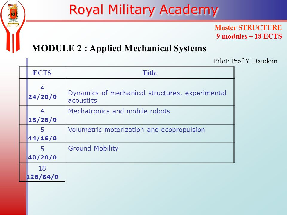 Royal Military Academy MODULE 2 : Applied Mechanical Systems Master STRUCTURE 9 modules – 18 ECTS ECTSTitle 4 24/20/0 Dynamics of mechanical structures, experimental acoustics 4 18/28/0 Mechatronics and mobile robots 5 44/16/0 Volumetric motorization and ecopropulsion 5 40/20/0 Ground Mobility /84/0 Pilot: Prof Y.
