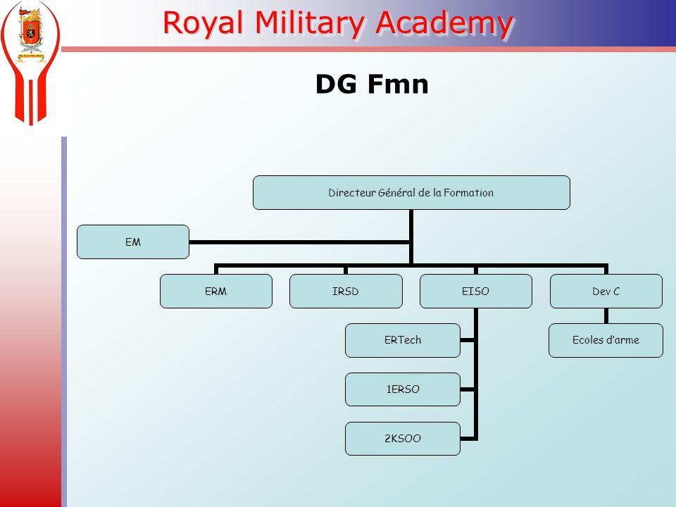 Royal Military Academy DG Fmn Directeur Général de la Formation ERMIRSDEISO ERTech 1ERSO 2KSOO Dev C Ecoles d'arme EM