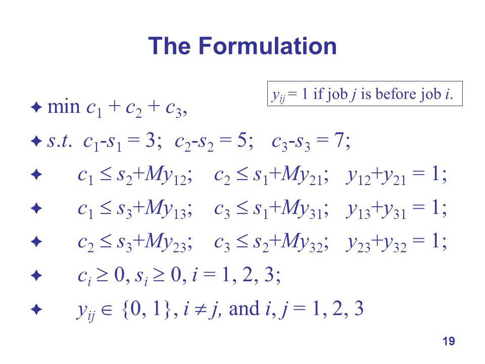 19 The Formulation  min c 1 + c 2 + c 3,  s.t. c 1 -s 1 = 3;c 2 -s 2 = 5;c 3 -s 3 = 7;  c 1  s 2 +My 12 ; c 2  s 1 +My 21 ; y 12 +y 21 = 1;  c 1