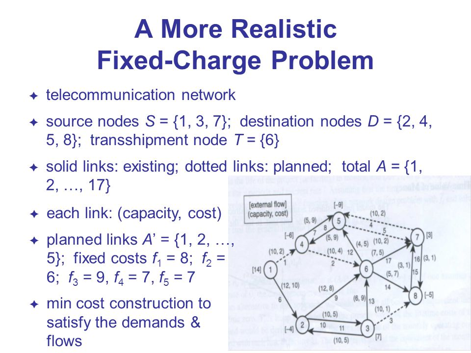 23 A More Realistic Fixed-Charge Problem  telecommunication network  source nodes S = {1, 3, 7}; destination nodes D = {2, 4, 5, 8}; transshipment node T = {6}  solid links: existing; dotted links: planned; total A = {1, 2, …, 17}  each link: (capacity, cost)  planned links A' = {1, 2, …, 5}; fixed costs f 1 = 8; f 2 = 6; f 3 = 9, f 4 = 7, f 5 = 7  min cost construction to satisfy the demands & flows