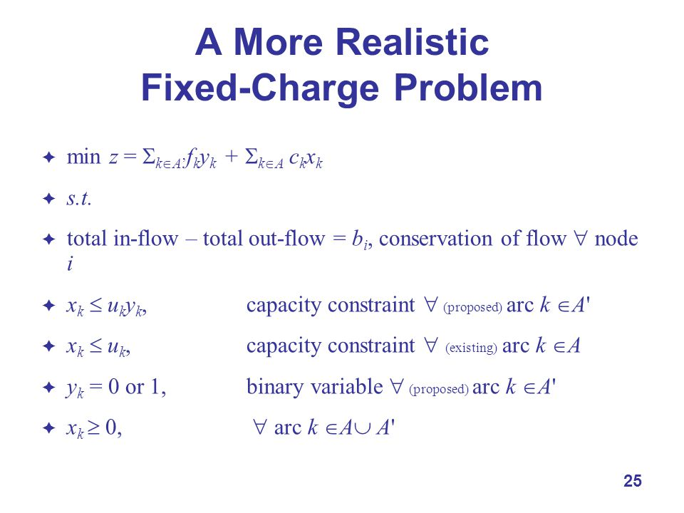 25 A More Realistic Fixed-Charge Problem  min z =  k  A' f k y k +  k  A c k x k  s.t.