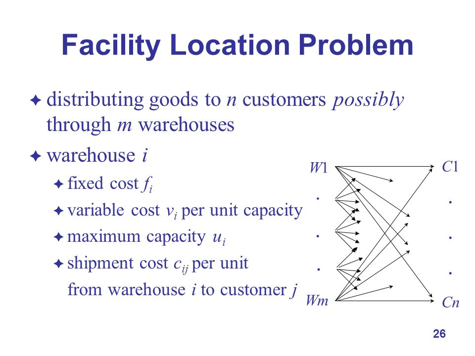 26 Facility Location Problem  distributing goods to n customers possibly through m warehouses  warehouse i  fixed cost f i  variable cost v i per unit capacity  maximum capacity u i  shipment cost c ij per unit from warehouse i to customer j C1C1...