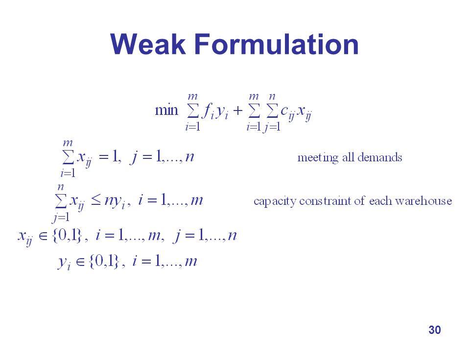 30 Weak Formulation