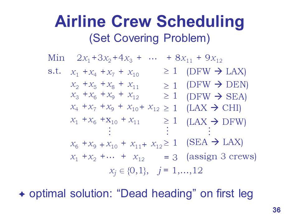 "36 Airline Crew Scheduling (Set Covering Problem)  optimal solution: ""Dead heading"" on first leg Min2x2x 1 +3x3x 2 +4x4x 3 + … +8x8x 11 +9x9x 12"