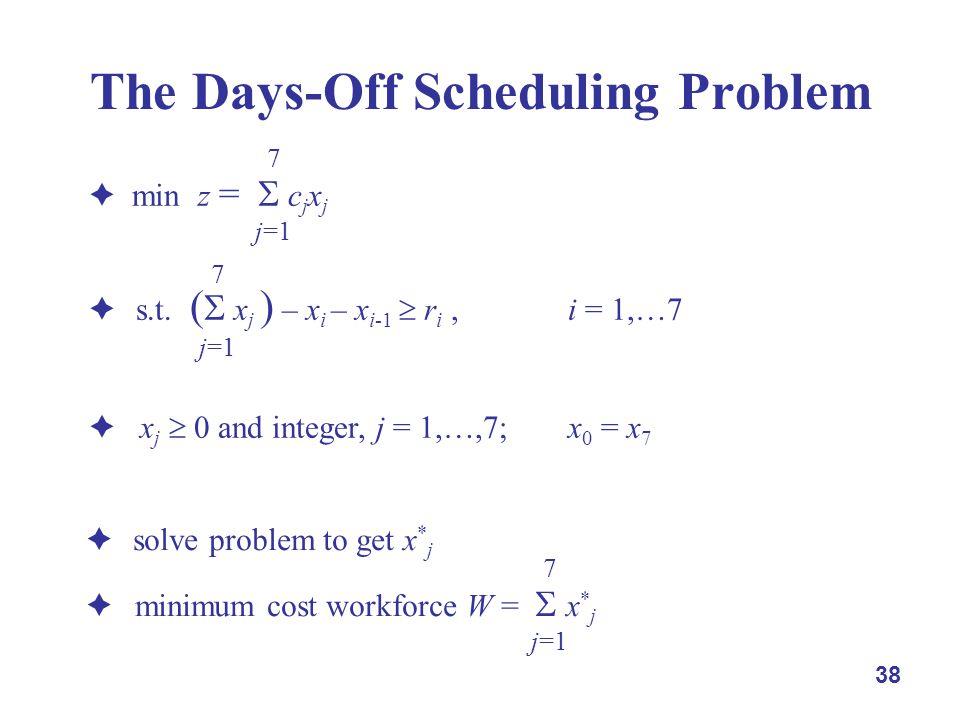 38 The Days-Off Scheduling Problem  min z =  c j x j  s.t. (  x j ) – x i – x i-1  r i, i = 1,…7  x j  0 and integer, j = 1,…,7; x 0 = x 7 7 j=