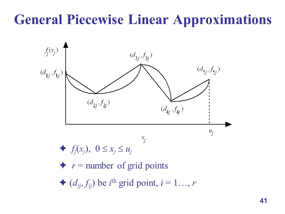 41 General Piecewise Linear Approximations  f j ( x j ), 0  x j  u j  r = number of grid points  (d ij, f ij ) be i th grid point, i = 1…, r
