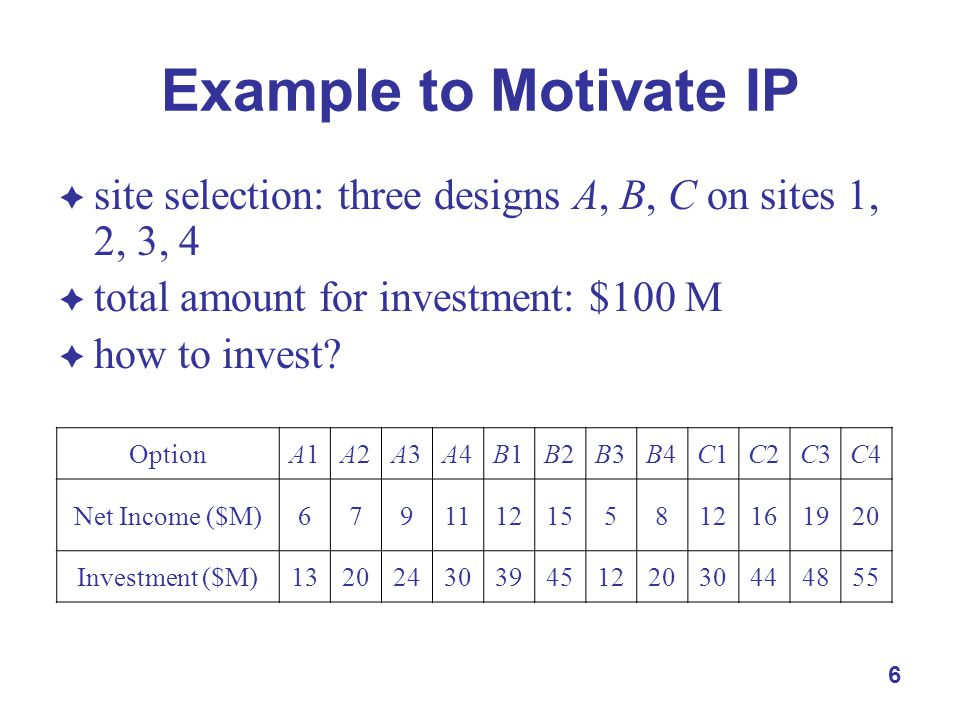 6 Example to Motivate IP  site selection: three designs A, B, C on sites 1, 2, 3, 4  total amount for investment: $100 M  how to invest? OptionA1A1