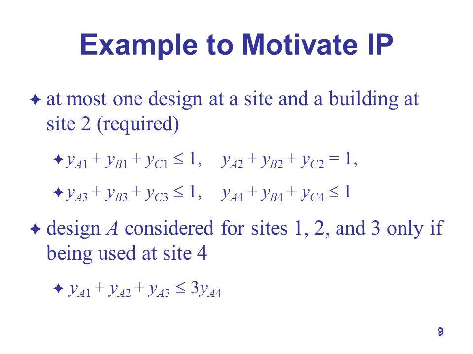 20 Equivalence Between BIP and General PIP  BIP  PIP  BIP  PIP  a PIP of bounded integer variables  BIP  max5x 1 + 2x 2  s.t.2x 1 + x 2  15  x 1  0, x 2  Z +  conversion  0  x 2  15  x 2 = y 1 + 2y 2 + 4y 3 + 8y 4, y i  binary