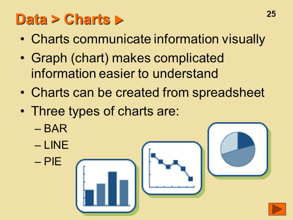 25 Data > Charts  Charts communicate information visually Graph (chart) makes complicated information easier to understand Charts can be created from spreadsheet Three types of charts are: –BAR –LINE –PIE