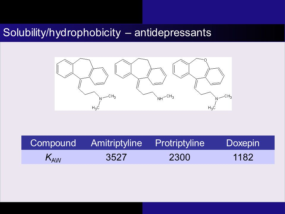 Solubility/hydrophobicity – antidepressants CompoundAmitriptylineProtriptylineDoxepin K AW 352723001182
