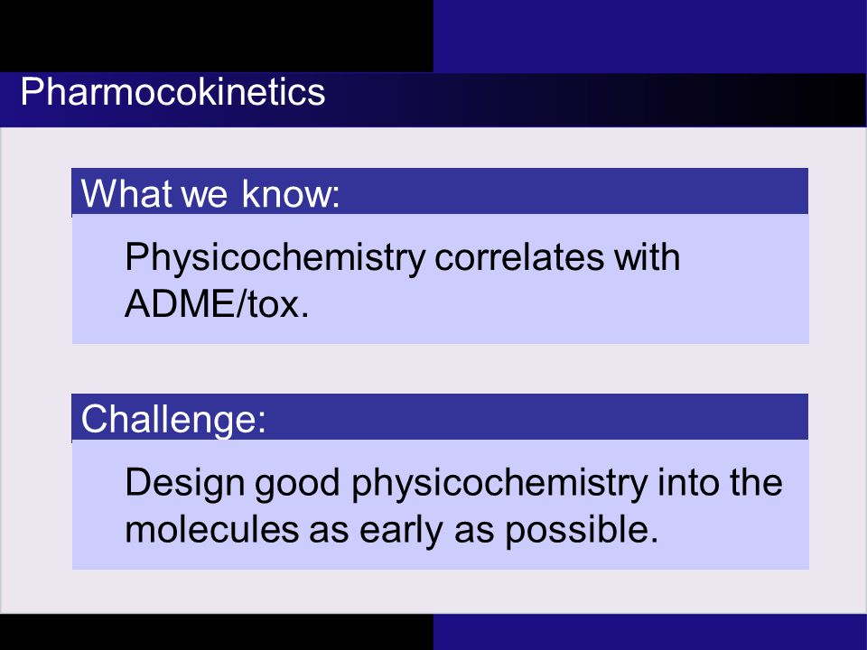 Pharmocokinetics Challenge: Design good physicochemistry into the molecules as early as possible.