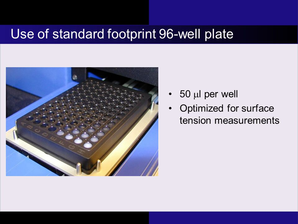 Use of standard footprint 96-well plate 50  l per well Optimized for surface tension measurements