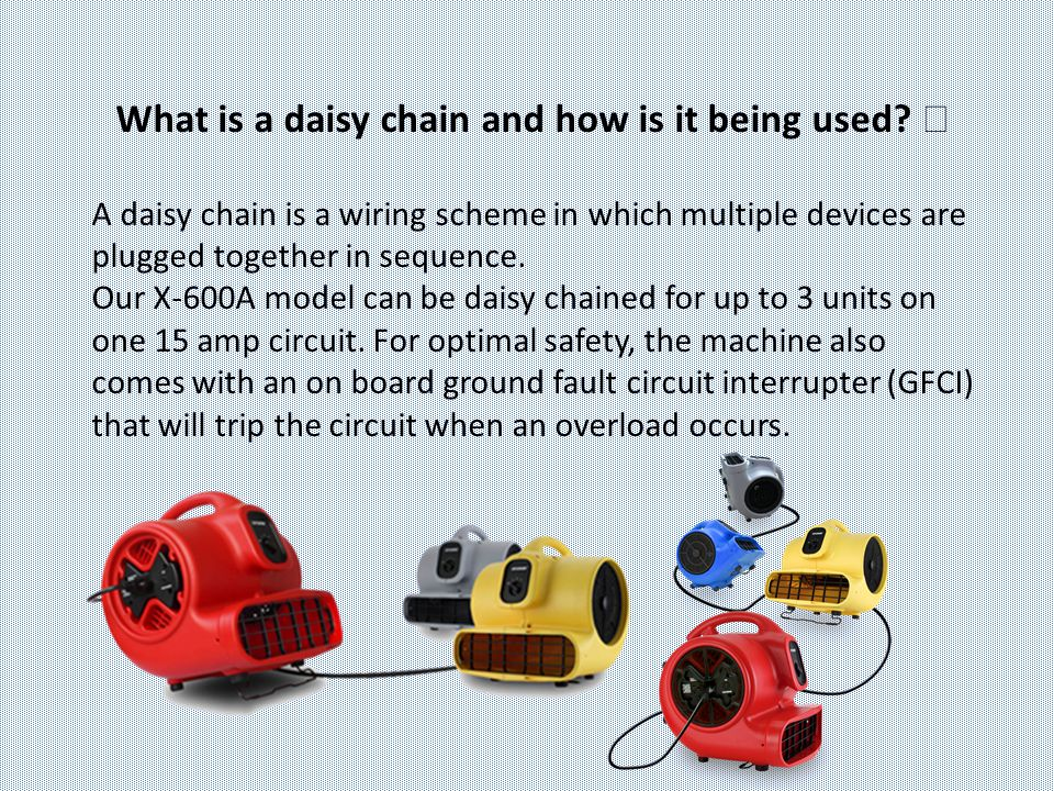 What is a daisy chain and how is it being used? A daisy chain is a wiring scheme in which multiple devices are plugged together in sequence. Our X-600