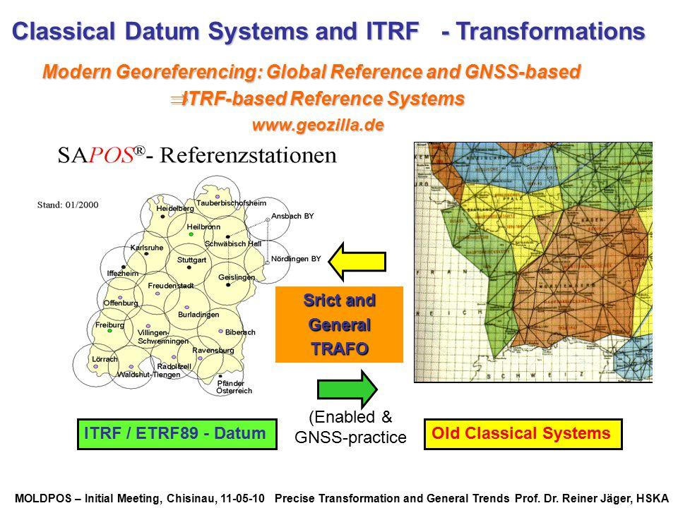 MOLDPOS – Initial Meeting, Chisinau, 11-05-10 Precise Transformation and General Trends Prof. Dr. Reiner Jäger, HSKA Modern Georeferencing: Global Ref