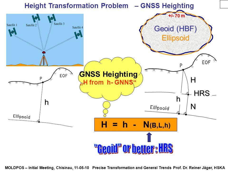 MOLDPOS – Initial Meeting, Chisinau, 11-05-10 Precise Transformation and General Trends Prof. Dr. Reiner Jäger, HSKA H = h - N (B,L,h) GNSS Heighting