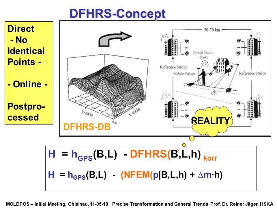 MOLDPOS – Initial Meeting, Chisinau, 11-05-10 Precise Transformation and General Trends Prof. Dr. Reiner Jäger, HSKA H = h GPS (B,L) - DFHRS(B,L,h) ko