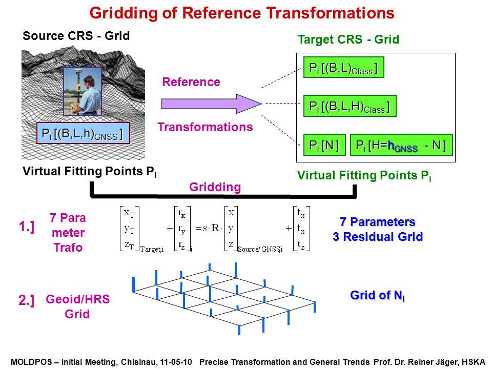 MOLDPOS – Initial Meeting, Chisinau, 11-05-10 Precise Transformation and General Trends Prof. Dr. Reiner Jäger, HSKA Gridding of Reference Transformat