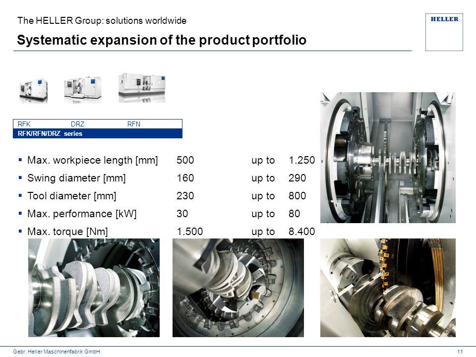 Gebr. Heller Maschinenfabrik GmbH Systematic expansion of the product portfolio 11 RFK/RFN/DRZ series RFK DRZ RFN The HELLER Group: solutions worldwid
